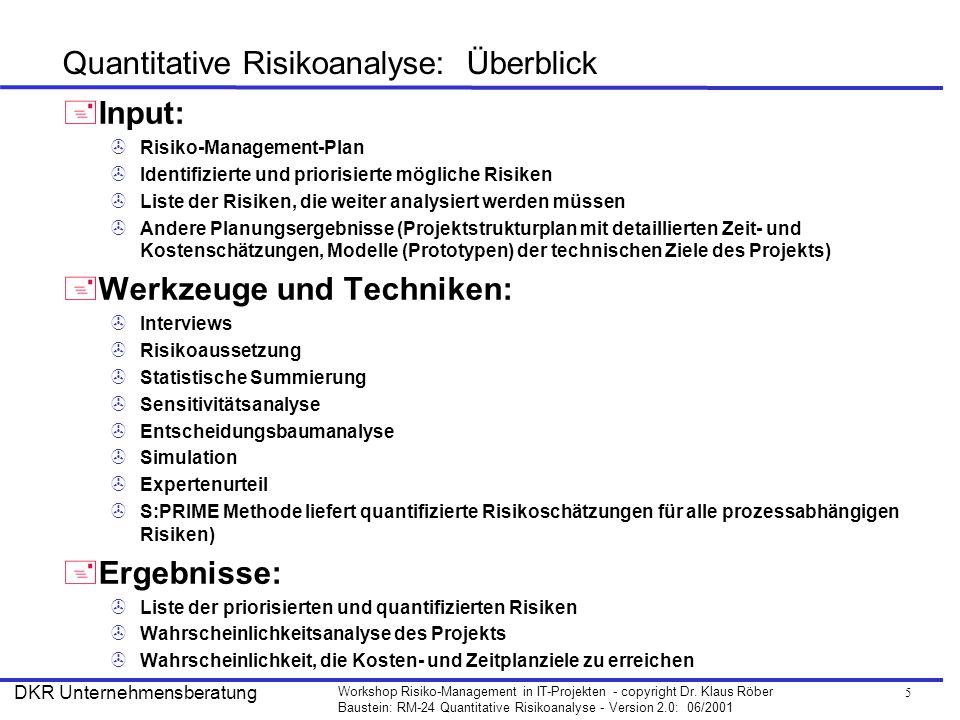 16 Workshop Risiko-Management in IT-Projekten - copyright Dr.
