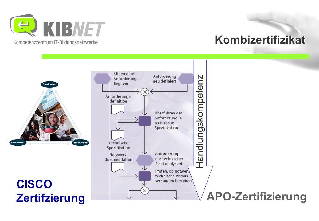 Kombizertifizikat APO-Zertifizierung Handlungskompetenz CISCO Zertifzierung