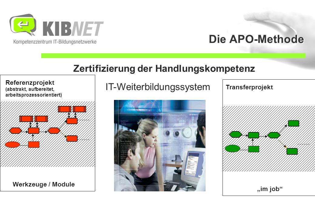 """Die APO-Methode Referenzprojekt (abstrakt, aufbereitet, arbeitsprozessorientiert) Werkzeuge / Module Transferprojekt """"im job Zertifizierung der Handlungskompetenz IT-Weiterbildungssystem"""