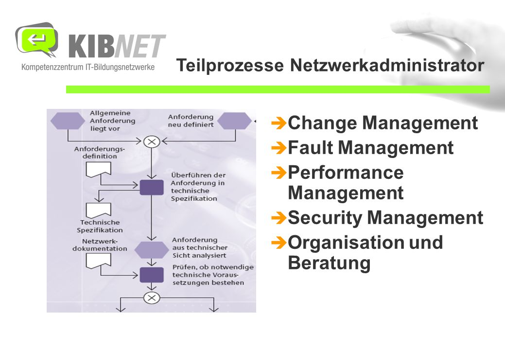  Change Management  Fault Management  Performance Management  Security Management  Organisation und Beratung Teilprozesse Netzwerkadministrator