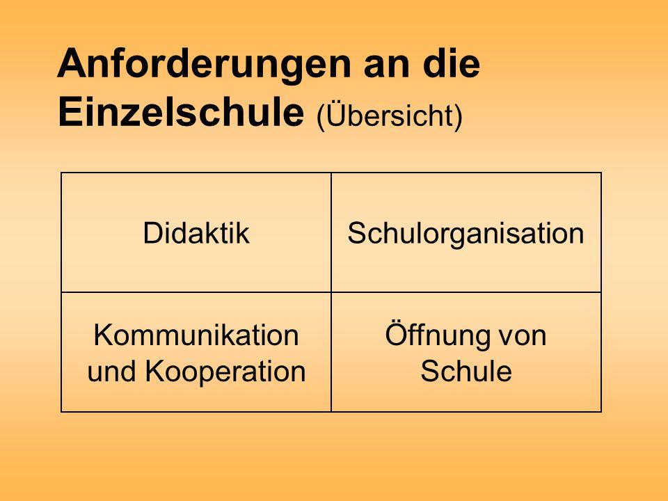 Anforderungen an die Einzelschule (Übersicht) DidaktikSchulorganisation Kommunikation und Kooperation Öffnung von Schule