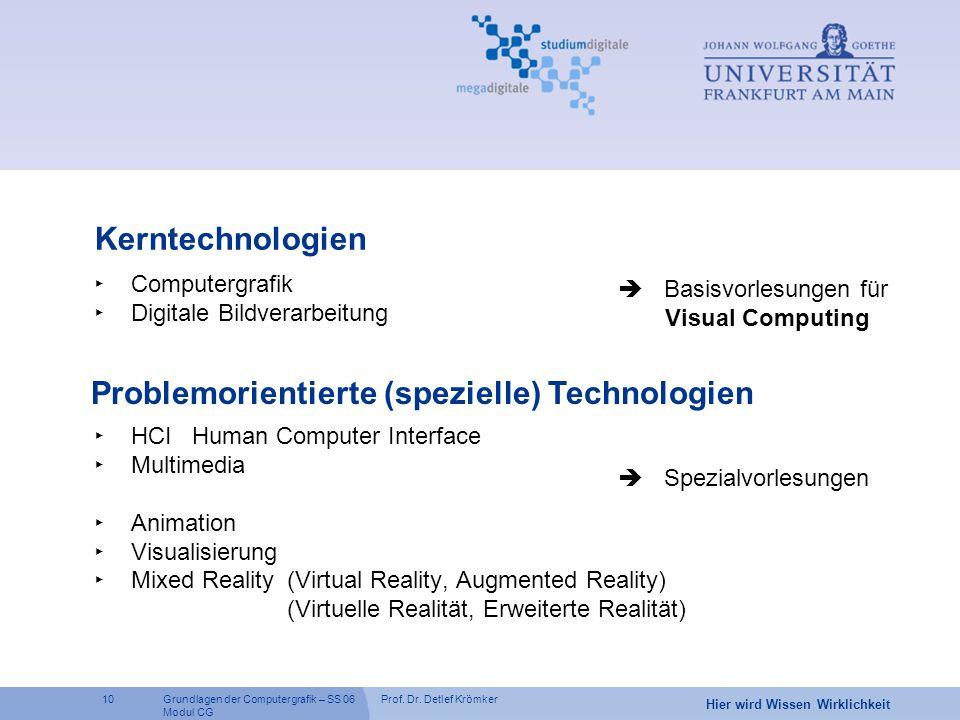 Prof. Dr. Detlef Krömker10 Hier wird Wissen Wirklichkeit Grundlagen der Computergrafik – SS 06 Modul CG Kerntechnologien ‣ HCI Human Computer Interfac