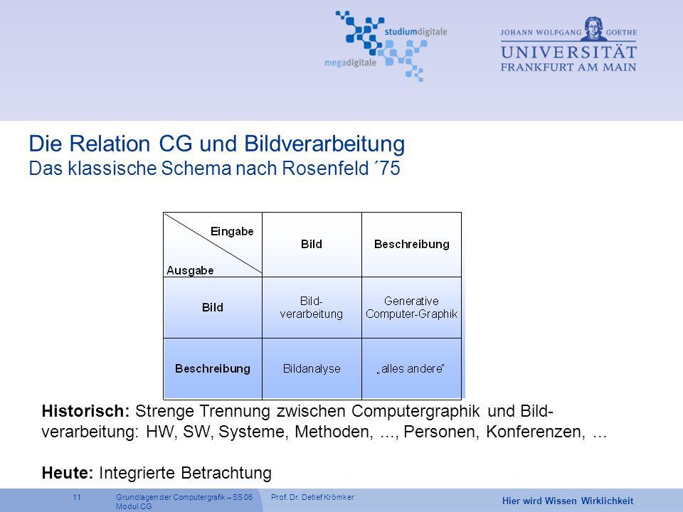 Prof. Dr. Detlef Krömker11 Hier wird Wissen Wirklichkeit Grundlagen der Computergrafik – SS 06 Modul CG Die Relation CG und Bildverarbeitung Das klass