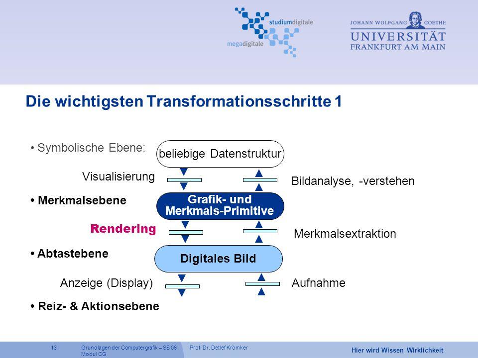 Prof. Dr. Detlef Krömker13 Hier wird Wissen Wirklichkeit Grundlagen der Computergrafik – SS 06 Modul CG Die wichtigsten Transformationsschritte 1 Symb