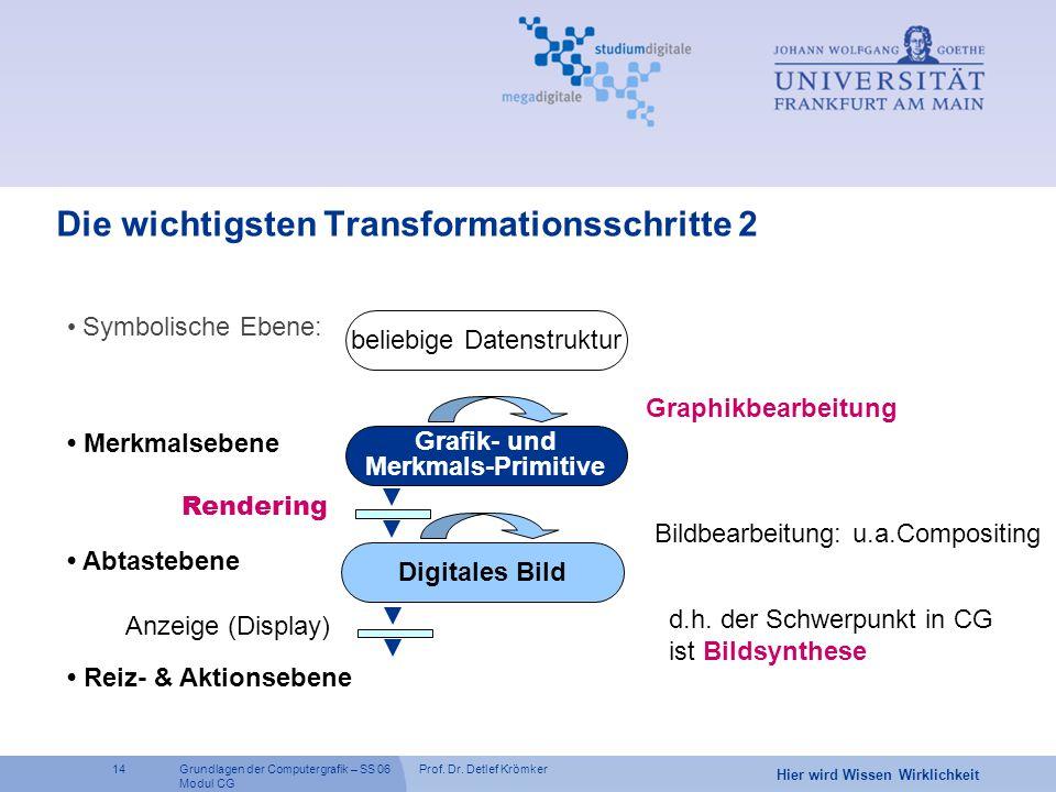 Prof. Dr. Detlef Krömker14 Hier wird Wissen Wirklichkeit Grundlagen der Computergrafik – SS 06 Modul CG Die wichtigsten Transformationsschritte 2 Symb