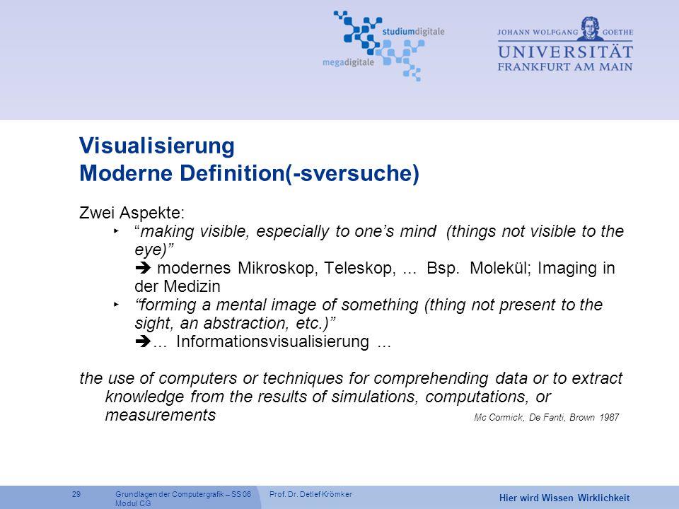 Prof. Dr. Detlef Krömker29 Hier wird Wissen Wirklichkeit Grundlagen der Computergrafik – SS 06 Modul CG Visualisierung Moderne Definition(-sversuche)