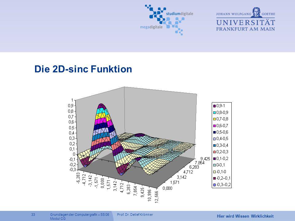 Prof. Dr. Detlef Krömker33 Hier wird Wissen Wirklichkeit Grundlagen der Computergrafik – SS 06 Modul CG Die 2D-sinc Funktion