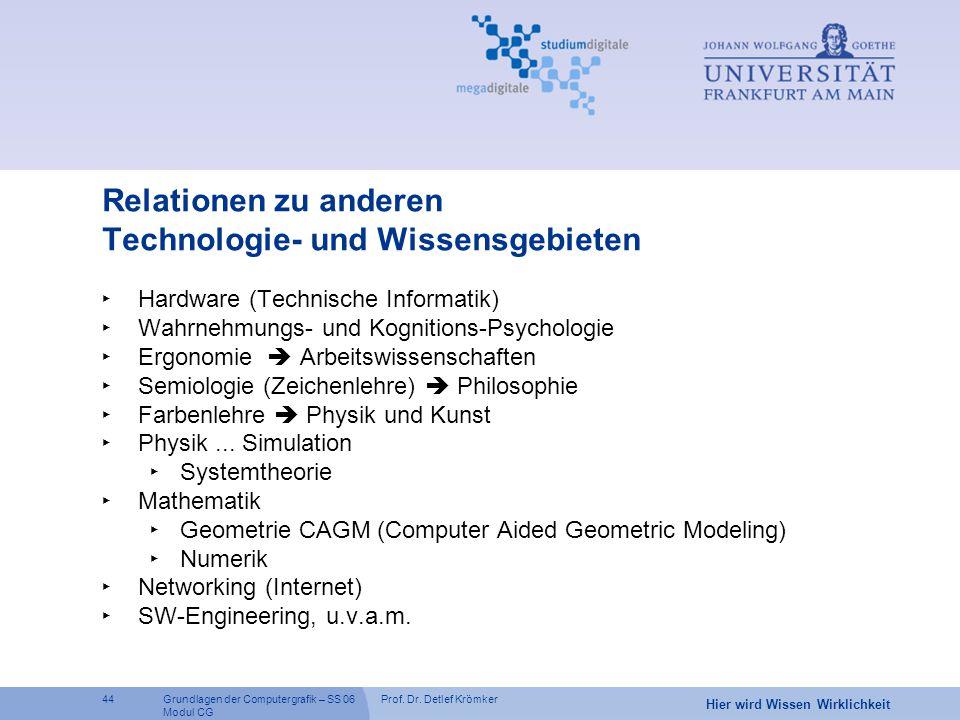 Prof. Dr. Detlef Krömker44 Hier wird Wissen Wirklichkeit Grundlagen der Computergrafik – SS 06 Modul CG Relationen zu anderen Technologie- und Wissens