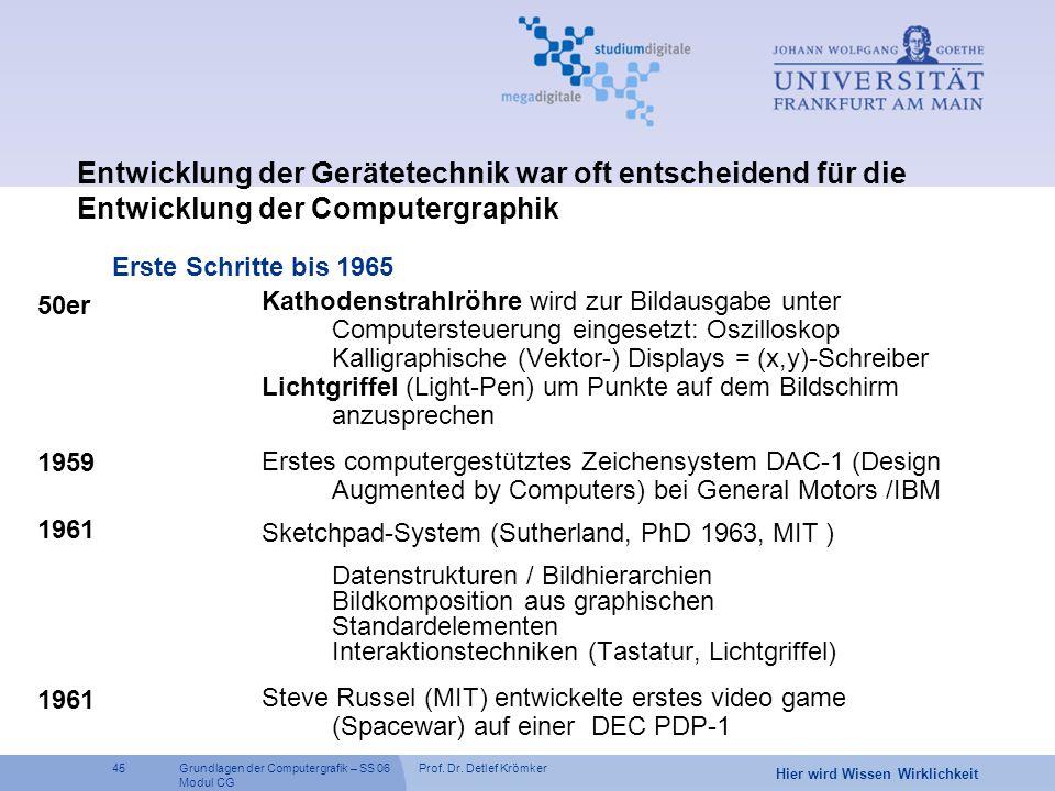 Prof. Dr. Detlef Krömker45 Hier wird Wissen Wirklichkeit Grundlagen der Computergrafik – SS 06 Modul CG Entwicklung der Gerätetechnik war oft entschei