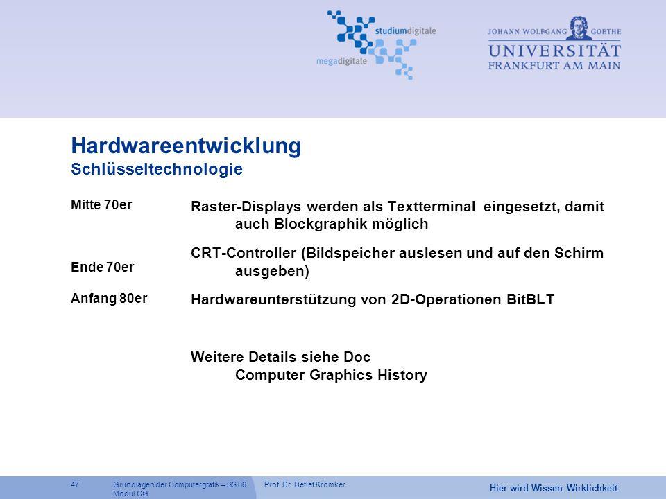 Prof. Dr. Detlef Krömker47 Hier wird Wissen Wirklichkeit Grundlagen der Computergrafik – SS 06 Modul CG Hardwareentwicklung Schlüsseltechnologie Mitte