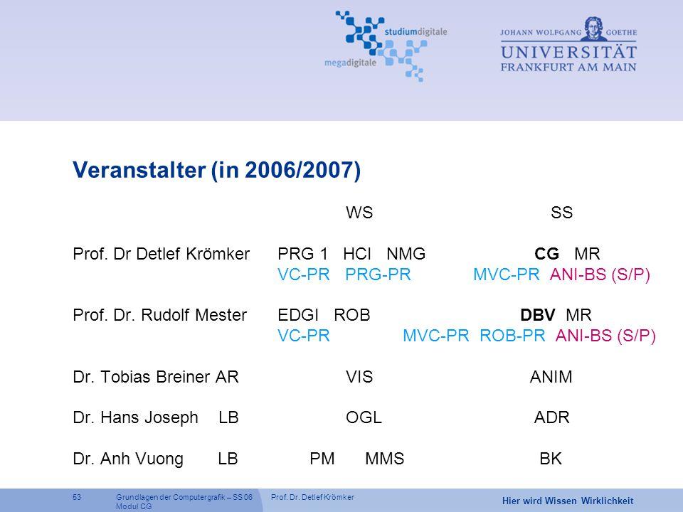 Prof. Dr. Detlef Krömker53 Hier wird Wissen Wirklichkeit Grundlagen der Computergrafik – SS 06 Modul CG Veranstalter (in 2006/2007) WSSS Prof. Dr Detl