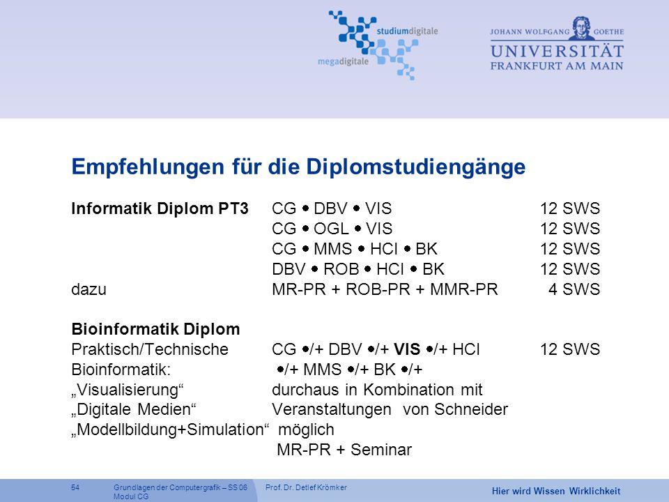 Prof. Dr. Detlef Krömker54 Hier wird Wissen Wirklichkeit Grundlagen der Computergrafik – SS 06 Modul CG Empfehlungen für die Diplomstudiengänge Inform