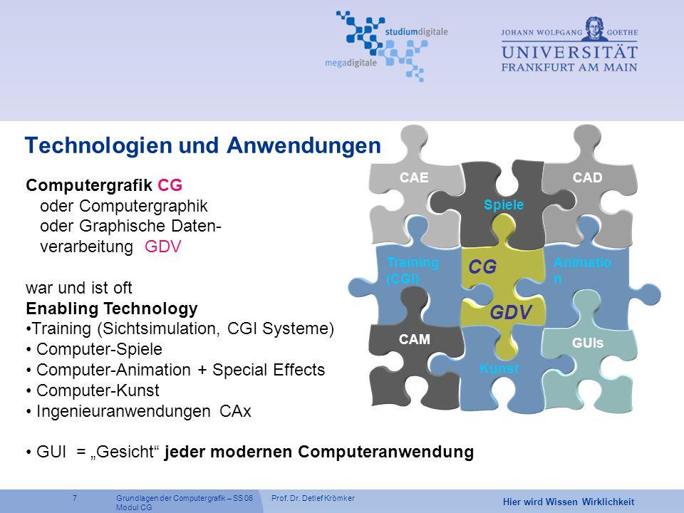Prof. Dr. Detlef Krömker7 Hier wird Wissen Wirklichkeit Grundlagen der Computergrafik – SS 06 Modul CG CG GDV Technologien und Anwendungen Animatio n