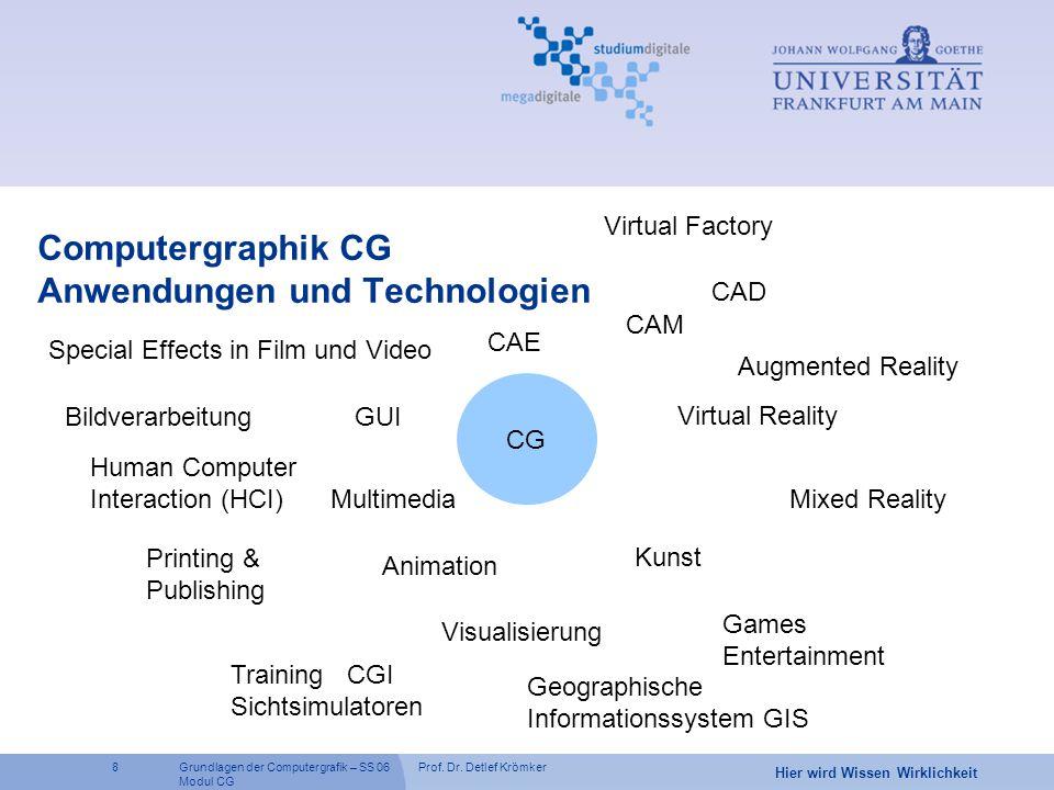 Prof. Dr. Detlef Krömker8 Hier wird Wissen Wirklichkeit Grundlagen der Computergrafik – SS 06 Modul CG Computergraphik CG Anwendungen und Technologien