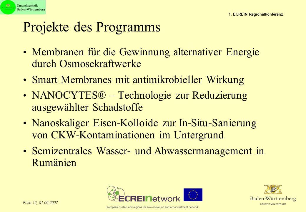 Folie 12, 01.06.2007 1. ECREIN Regionalkonferenz Projekte des Programms Membranen für die Gewinnung alternativer Energie durch Osmosekraftwerke Smart
