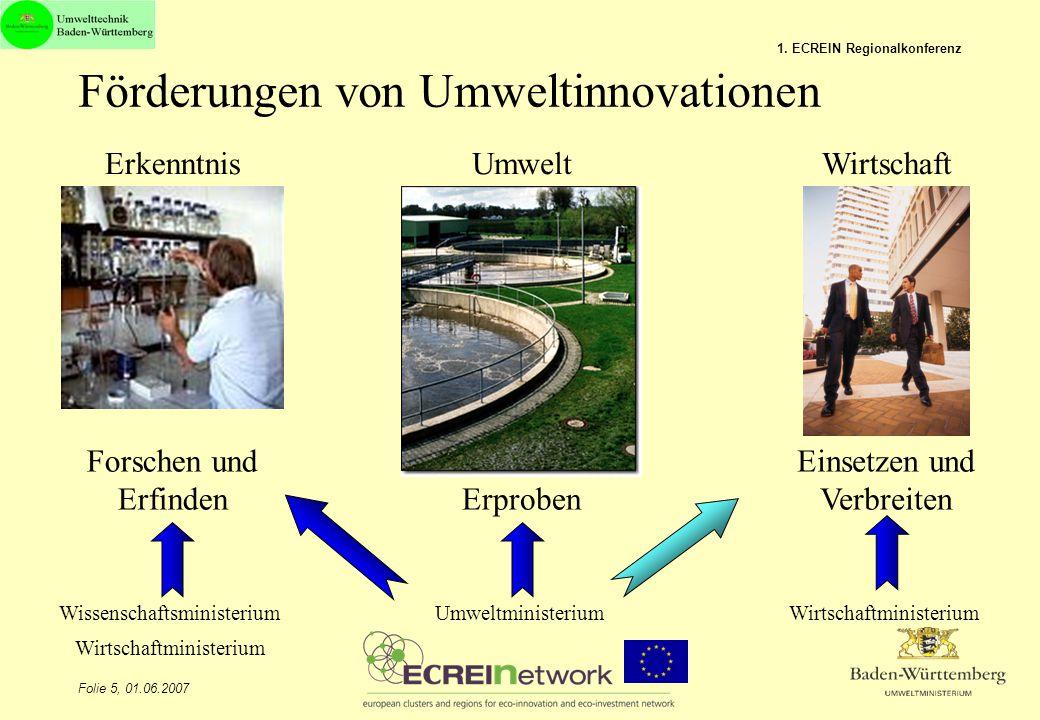 Folie 5, 01.06.2007 1. ECREIN Regionalkonferenz Förderungen von Umweltinnovationen Forschen und Erfinden Entwickeln und Erproben Einsetzen und Verbrei