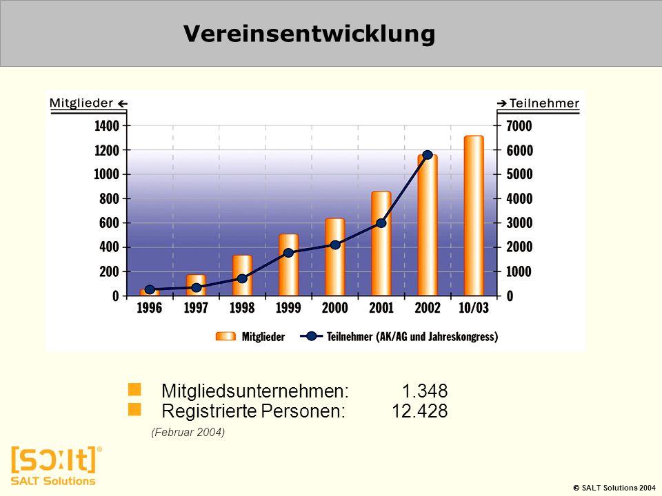 SALT Solutions 2004 Vereinsentwicklung Mitgliedsunternehmen: 1.348 Registrierte Personen: 12.428 (Februar 2004)