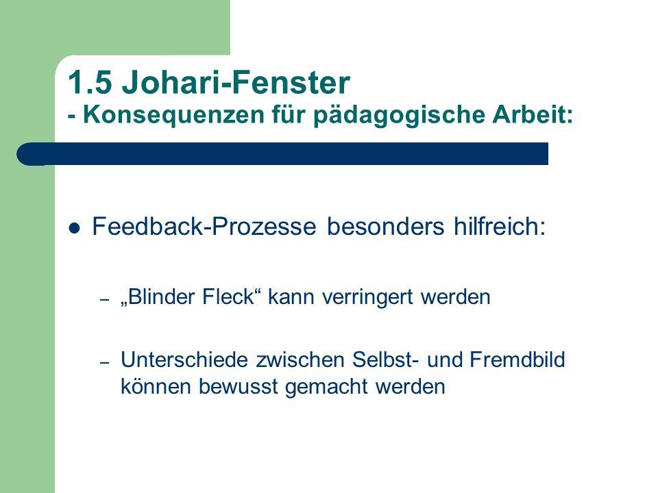 """Feedback-Prozesse besonders hilfreich: – """"Blinder Fleck kann verringert werden – Unterschiede zwischen Selbst- und Fremdbild können bewusst gemacht werden 1.5 Johari-Fenster - Konsequenzen für pädagogische Arbeit:"""