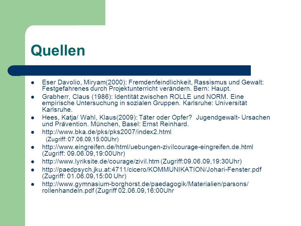 Quellen Eser Davolio, Miryam(2000): Fremdenfeindlichkeit, Rassismus und Gewalt: Festgefahrenes durch Projektunterricht verändern.