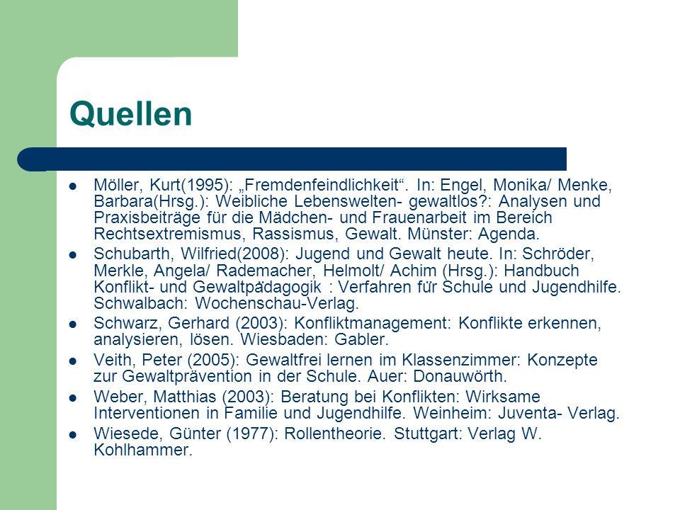 """Quellen Möller, Kurt(1995): """"Fremdenfeindlichkeit ."""