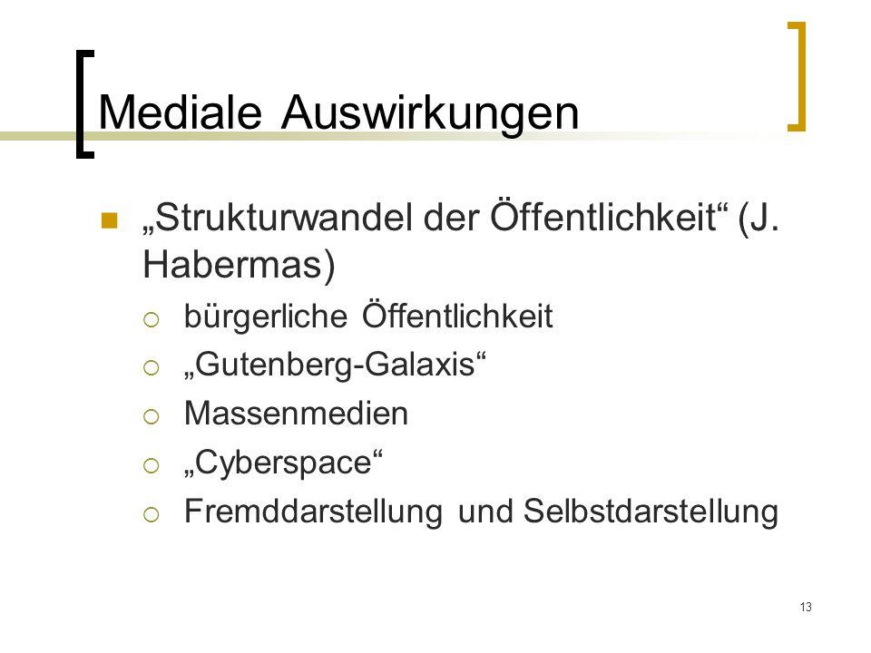 """13 Mediale Auswirkungen """"Strukturwandel der Öffentlichkeit (J."""