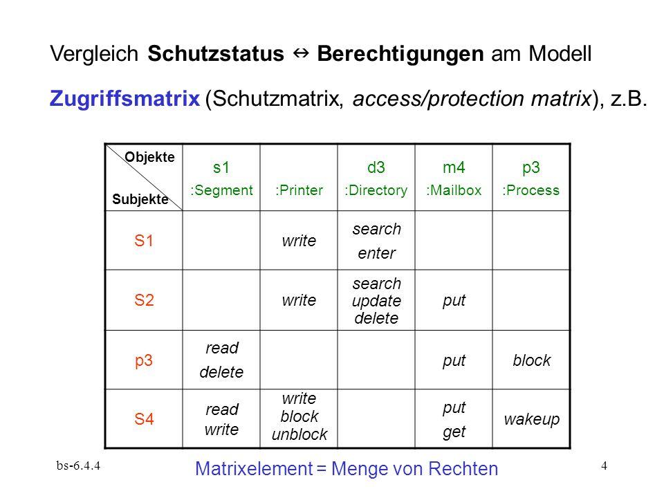 bs-6.4.44 Vergleich Schutzstatus Berechtigungen am Modell Zugriffsmatrix (Schutzmatrix, access/protection matrix), z.B. Objekte Subjekte s1 :Segment:P