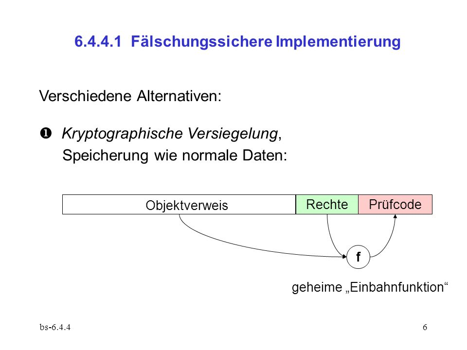 bs-6.4.46 6.4.4.1 Fälschungssichere Implementierung Verschiedene Alternativen:  Kryptographische Versiegelung, Speicherung wie normale Daten: Objektv