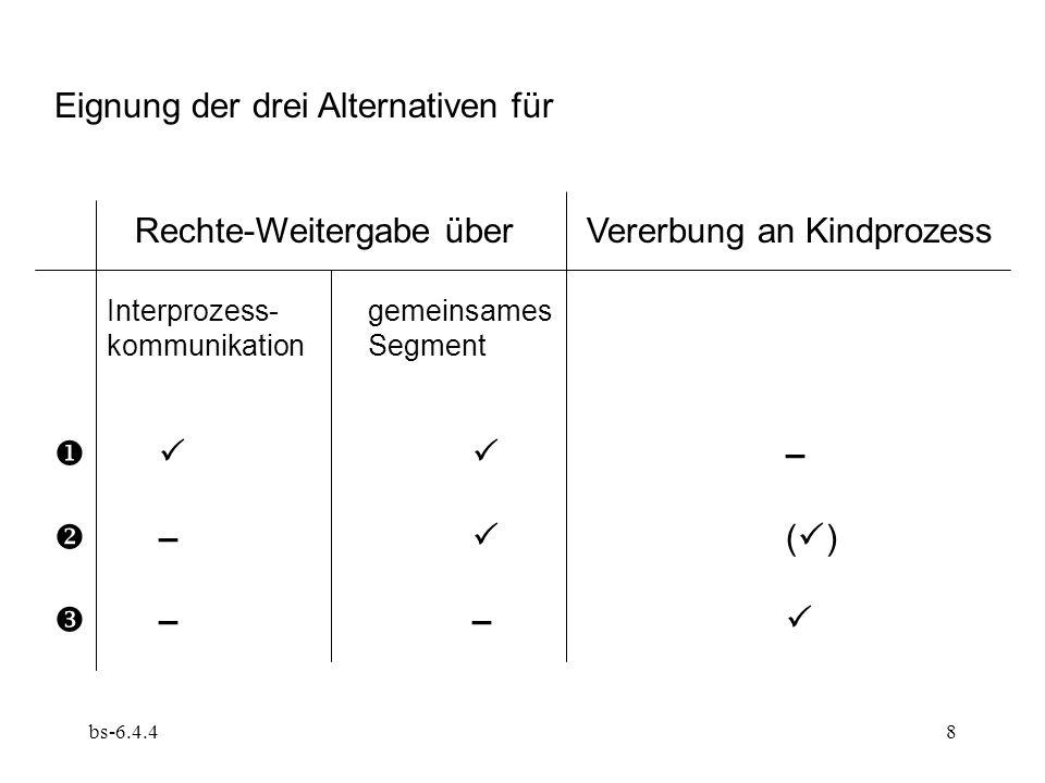 bs-6.4.48 Eignung der drei Alternativen für Rechte-Weitergabe über Vererbung an Kindprozess Interprozess-gemeinsames kommunikation Segment  –  – 