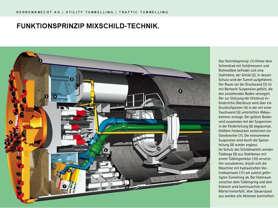 H E R R E N K N E C H T A G   U T I L I T Y T U N N E L L I N G   T R A F F I C T U N N E L L I N G S-314, S-321 und S-322   Nord- Süd Stadtbahn Köln 3 x Mixschild Durchmesser: 6.800 mm und 8.400 mm