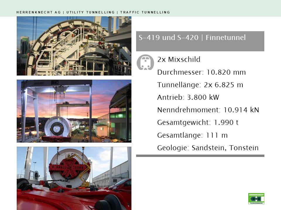 H E R R E N K N E C H T A G | U T I L I T Y T U N N E L L I N G | T R A F F I C T U N N E L L I N G S-419 und S-420 | Finnetunnel 2x Mixschild Durchmesser: 10.820 mm Tunnellänge: 2x 6.825 m Antrieb: 3.800 kW Nenndrehmoment: 10.914 kN Gesamtgewicht: 1.990 t Gesamtlänge: 111 m Geologie: Sandstein, Tonstein
