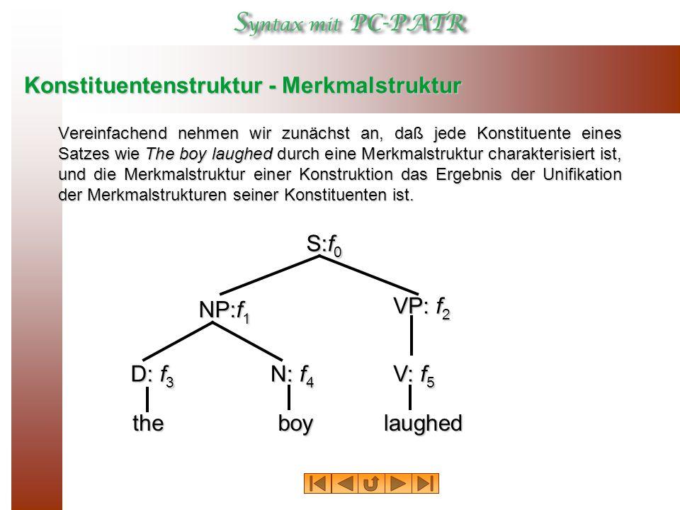 Beispiel Die mit der NP the boy assoziierte Merkmalstruktur f 1 setzt sich also aus denen vom Determinator the (f 3 ) und vom Nomen boy (f 4 ) zusammen, wobei vereinfachend gelten soll: f 1 = f 3  f 4.