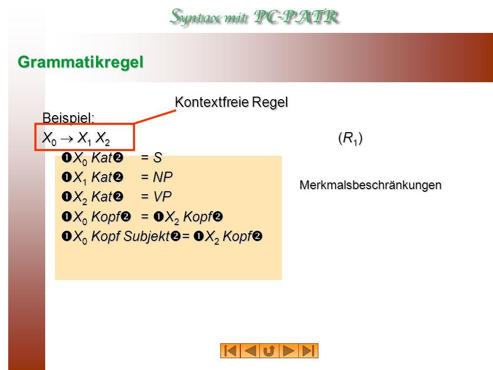 Merkmalsbeschränkungen Grammatikregel Beispiel: X 0  X 1 X 2 (R 1 )  X 0 Kat  = S  X 1 Kat  = NP  X 2 Kat  = VP  X 0 Kopf  =  X 2 Kopf   X 0 Kopf Subjekt  =  X 2 Kopf  Kontextfreie Regel