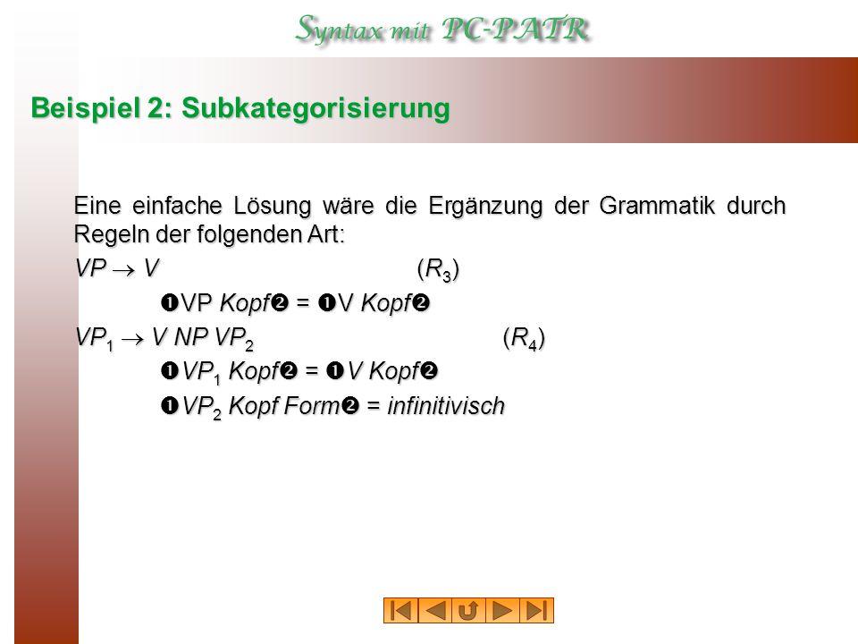 Beispiel 2: Subkategorisierung Eine einfache Lösung wäre die Ergänzung der Grammatik durch Regeln der folgenden Art: VP  V(R 3 )  VP Kopf  =  V Kopf  VP 1  V NP VP 2 (R 4 )  VP 1 Kopf  =  V Kopf   VP 2 Kopf Form  = infinitivisch