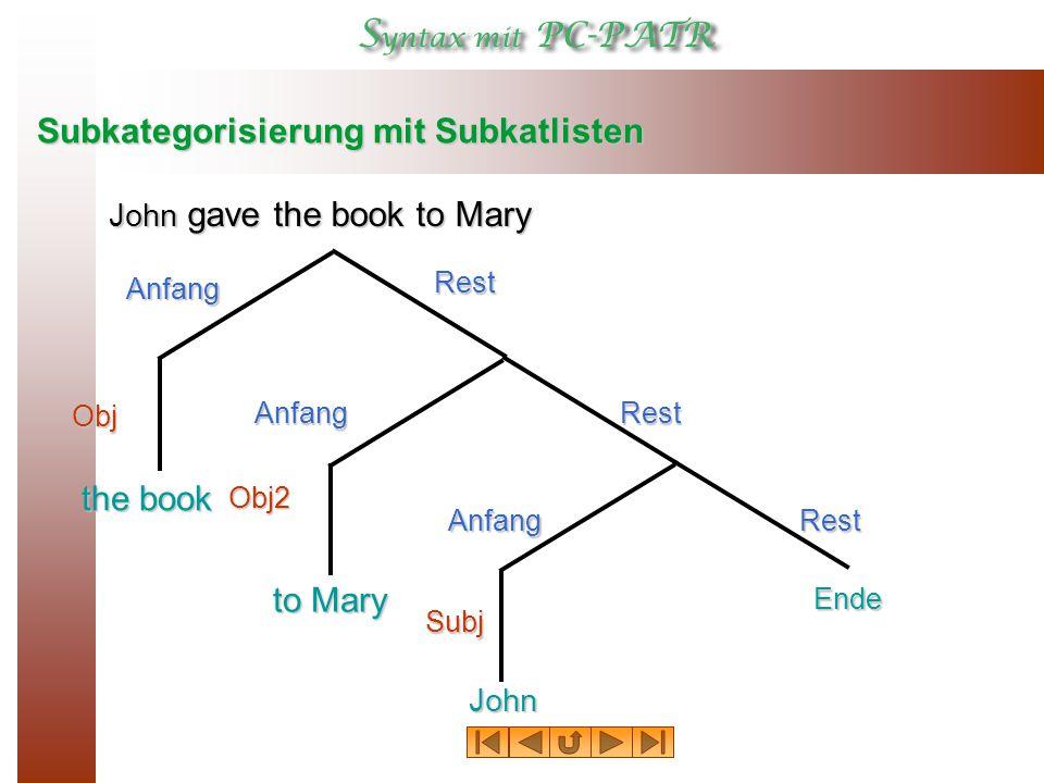 Subkategorisierung mit Subkatlisten John gave the book to Mary Subj Obj Obj2 Anfang RestAnfang Anfang Rest Rest Ende John the book to Mary