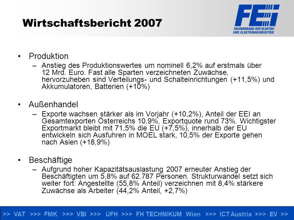 >> VAT >>> FMK >>> VBI >>> UFH >>> FH TECHNIKUM Wien >>> ICT Austria >>> EV >> Wirtschaftsbericht 2007 Produktion –Anstieg des Produktionswertes um nominell 6,2% auf erstmals über 12 Mrd.