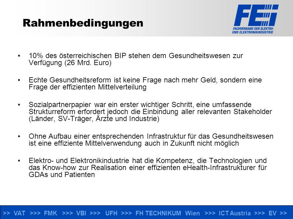 >> VAT >>> FMK >>> VBI >>> UFH >>> FH TECHNIKUM Wien >>> ICT Austria >>> EV >> Rahmenbedingungen 10% des österreichischen BIP stehen dem Gesundheitswesen zur Verfügung (26 Mrd.