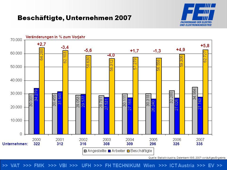 >> VAT >>> FMK >>> VBI >>> UFH >>> FH TECHNIKUM Wien >>> ICT Austria >>> EV >> Kompetenzen der Elektro- und Elektronikindustrie im Gesundheitswesen