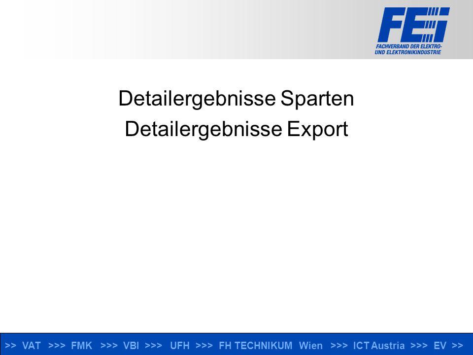 >> VAT >>> FMK >>> VBI >>> UFH >>> FH TECHNIKUM Wien >>> ICT Austria >>> EV >> Detailergebnisse Sparten Detailergebnisse Export
