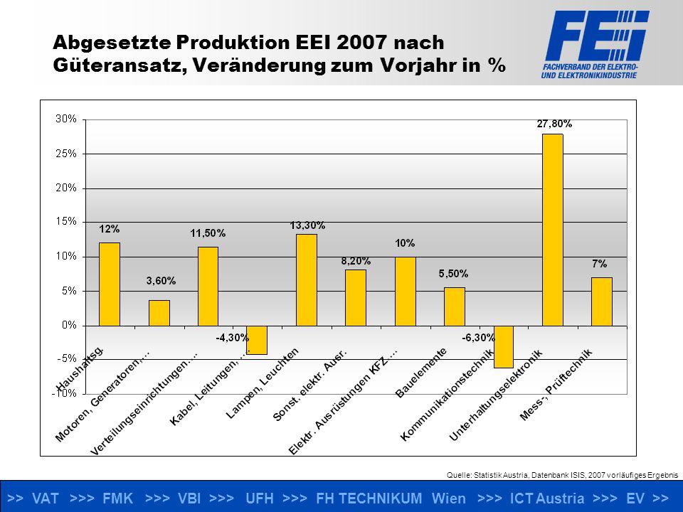 >> VAT >>> FMK >>> VBI >>> UFH >>> FH TECHNIKUM Wien >>> ICT Austria >>> EV >> Abgesetzte Produktion EEI 2007 nach Güteransatz, Veränderung zum Vorjahr in % Quelle: Statistik Austria, Datenbank ISIS, 2007 vorläufiges Ergebnis