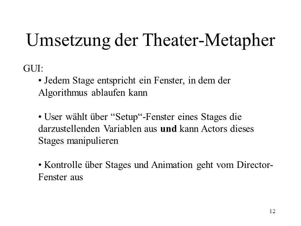 12 Umsetzung der Theater-Metapher GUI: Jedem Stage entspricht ein Fenster, in dem der Algorithmus ablaufen kann User wählt über Setup -Fenster eines Stages die darzustellenden Variablen aus und kann Actors dieses Stages manipulieren Kontrolle über Stages und Animation geht vom Director- Fenster aus