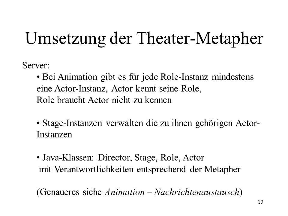 13 Umsetzung der Theater-Metapher Server: Bei Animation gibt es für jede Role-Instanz mindestens eine Actor-Instanz, Actor kennt seine Role, Role braucht Actor nicht zu kennen Stage-Instanzen verwalten die zu ihnen gehörigen Actor- Instanzen Java-Klassen: Director, Stage, Role, Actor mit Verantwortlichkeiten entsprechend der Metapher (Genaueres siehe Animation – Nachrichtenaustausch)