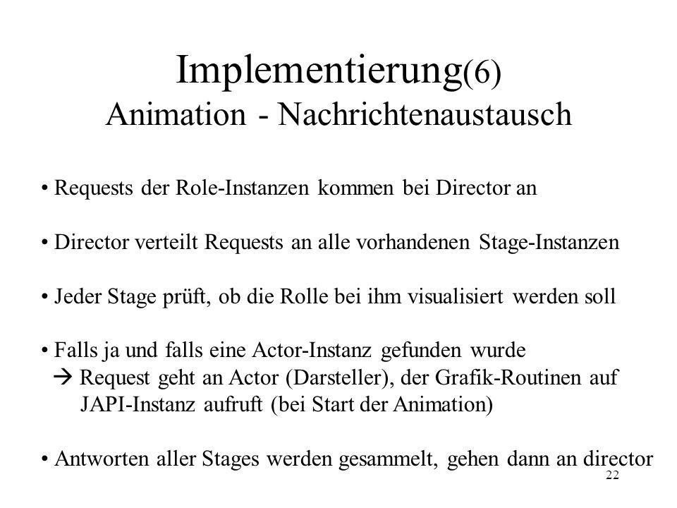 22 Implementierung (6) Animation - Nachrichtenaustausch Requests der Role-Instanzen kommen bei Director an Director verteilt Requests an alle vorhandenen Stage-Instanzen Jeder Stage prüft, ob die Rolle bei ihm visualisiert werden soll Falls ja und falls eine Actor-Instanz gefunden wurde  Request geht an Actor (Darsteller), der Grafik-Routinen auf JAPI-Instanz aufruft (bei Start der Animation) Antworten aller Stages werden gesammelt, gehen dann an director