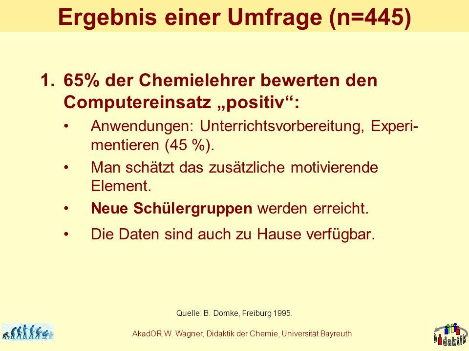 """AkadOR W. Wagner, Didaktik der Chemie, Universität Bayreuth Ergebnis einer Umfrage (n=445) 1.65% der Chemielehrer bewerten den Computereinsatz """"positi"""