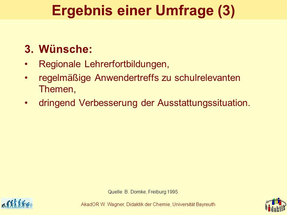 AkadOR W. Wagner, Didaktik der Chemie, Universität Bayreuth Ergebnis einer Umfrage (3) 3.Wünsche: Regionale Lehrerfortbildungen, regelmäßige Anwendert