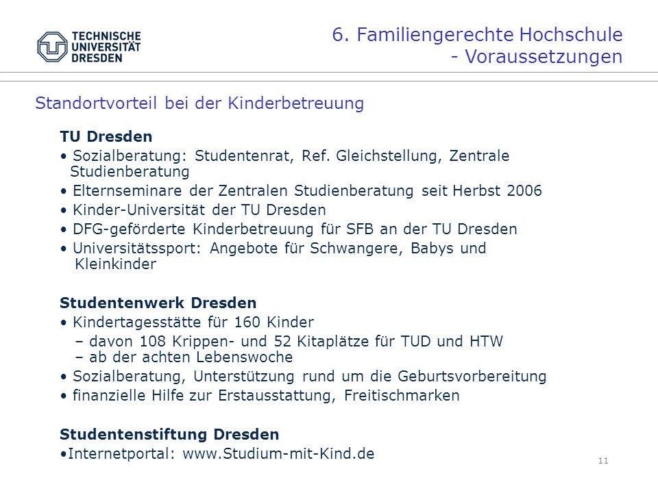 11 TU Dresden Sozialberatung: Studentenrat, Ref.