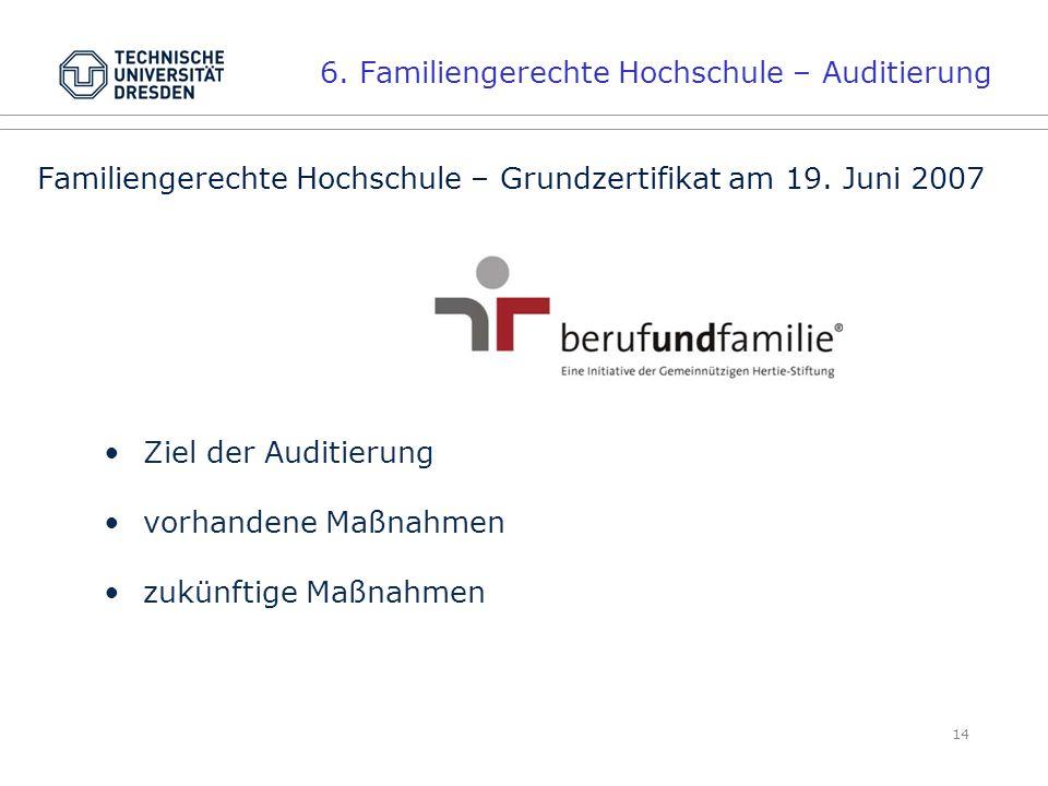 14 Familiengerechte Hochschule – Grundzertifikat am 19.