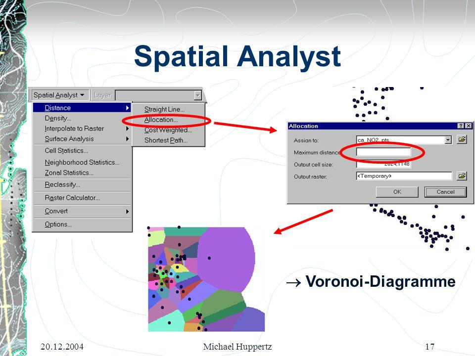 20.12.2004Michael Huppertz17 Spatial Analyst  Voronoi-Diagramme