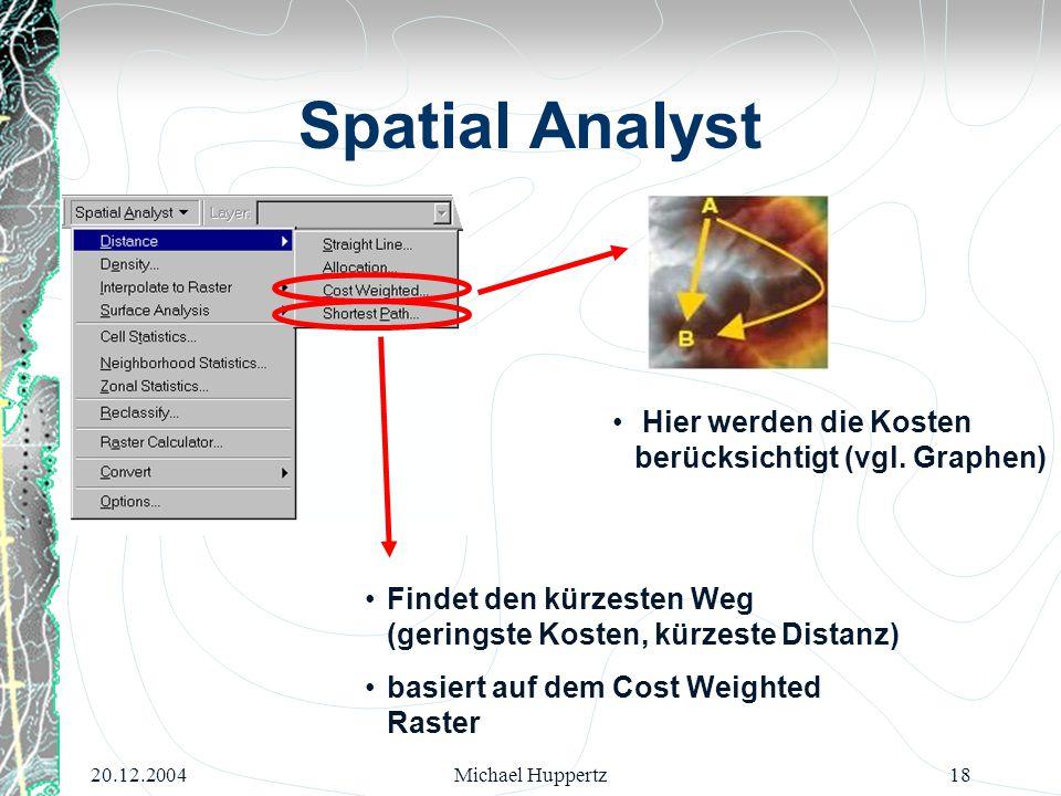 20.12.2004Michael Huppertz18 Spatial Analyst Hier werden die Kosten berücksichtigt (vgl. Graphen) Findet den kürzesten Weg (geringste Kosten, kürzeste