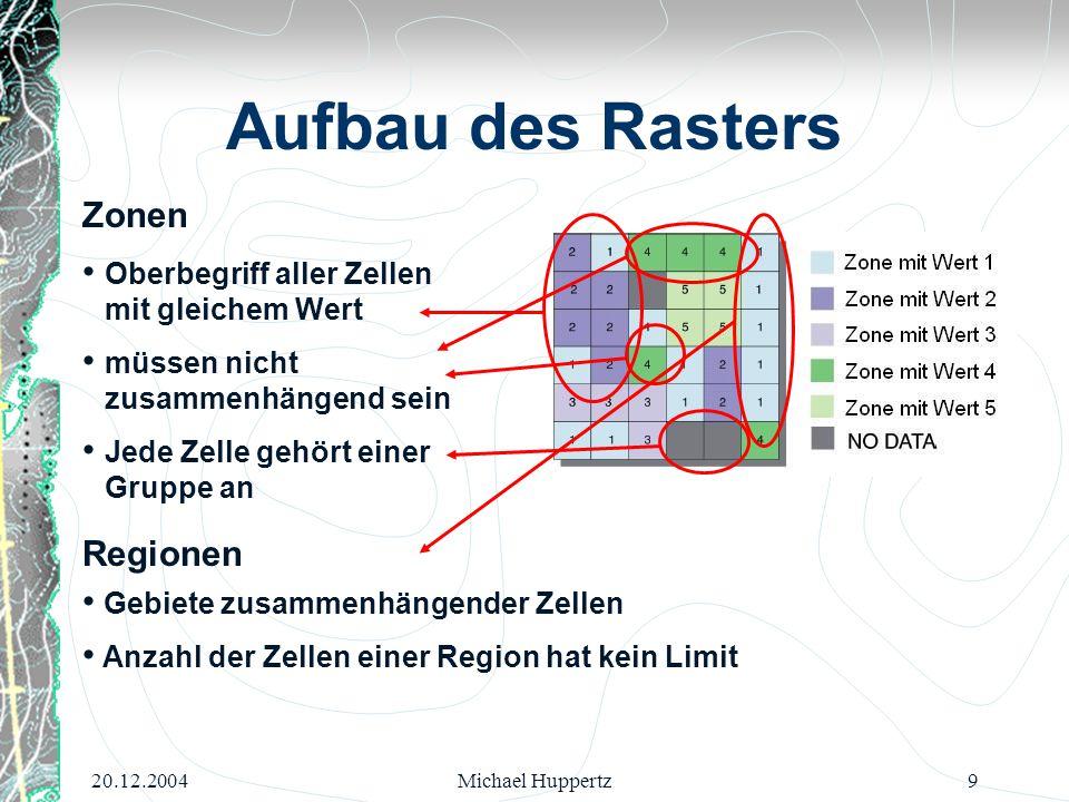 20.12.2004Michael Huppertz9 Aufbau des Rasters Zonen Oberbegriff aller Zellen mit gleichem Wert müssen nicht zusammenhängend sein Jede Zelle gehört ei