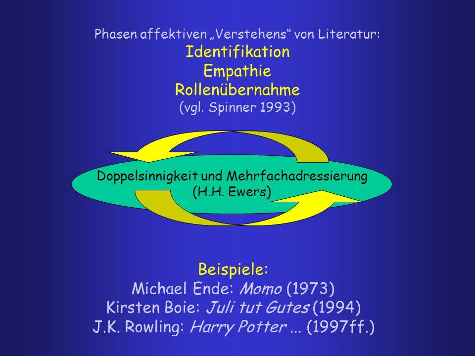 """Doppelsinnigkeit und Mehrfachadressierung (H.H. Ewers) Phasen affektiven """"Verstehens"""" von Literatur: Identifikation Empathie Rollenübernahme (vgl. Spi"""